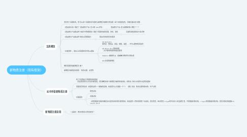 Mind Map: 新物质注册(现有框架)