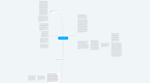 Mind Map: Impact The Great Crash Had on The USA