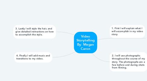 Mind Map: Video Storytelling By: Megan Caron