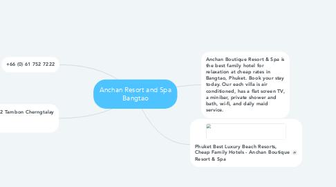 Mind Map: Anchan Resort and Spa Bangtao