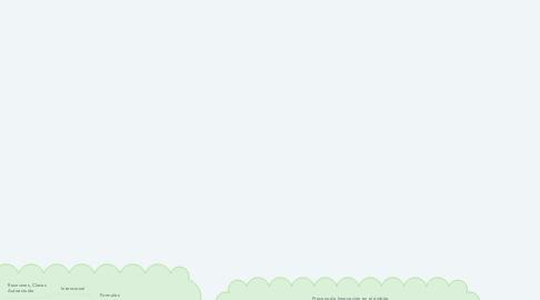 Mind Map: MOCC                         Cursos en Linea y Masivos