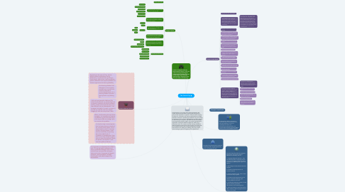 Mind Map: The Case of Cory