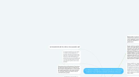 Mind Map: LA CRISIS ECONÓMICA Y FINANCIERA EN LOS ESTADOS UNIDOS Y SUS REPERCUSIONES INTERNACIONALES