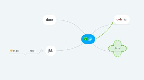 Mind Map: jjjk