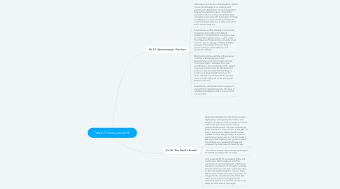 Mind Map: Target    Young Justice S1