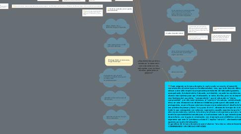 Mind Map: Que elementos positivos existen en la interacción como docente con mis educandos, que si abuso de ellos, generarían un perjuicio.
