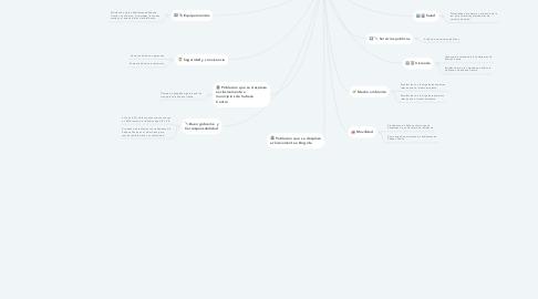Mind Map: 1a encuentas de percepción de Sabana Centro CV-2017