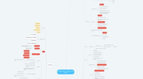 Mind Map: MAHA Content Taxonomy (JA Edits)