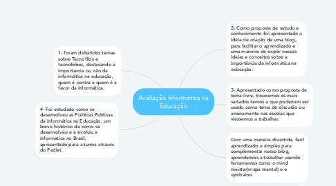 Mind Map: Avaliação Informatica na Educação