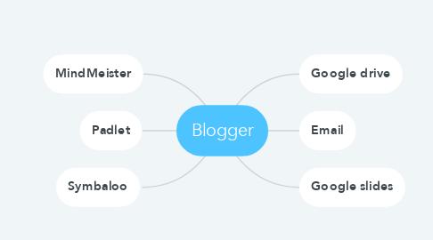 Mind Map: Blogger