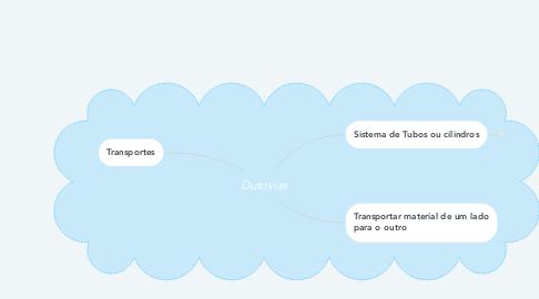 Mind Map: Dutovias