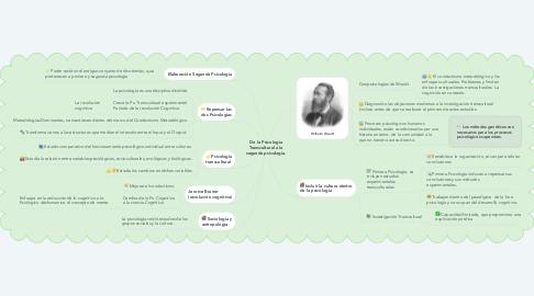 Mind Map: De la Psicología Transcultural a la segunda psicología.