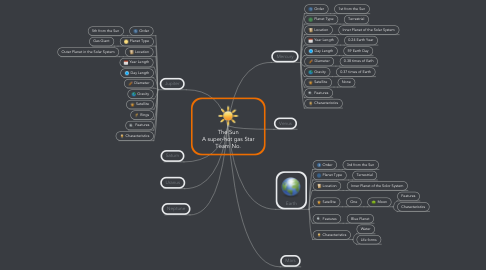 Mind Map: The Sun A super-hot gas Star Team No.