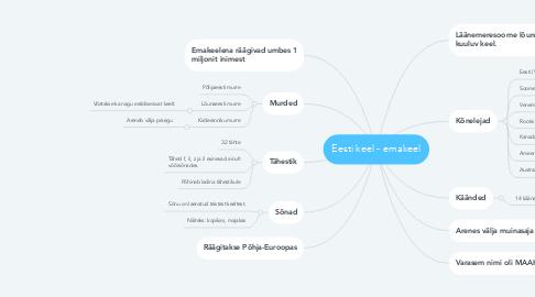 Mind Map: Eesti keel - emakeel