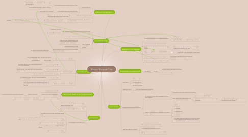 Mind Map: Monsieur Becquerel Curie