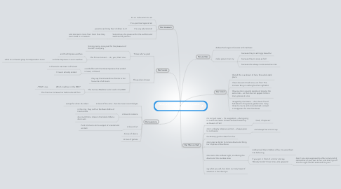 Mind Map: What are they saying about Scarlet Fenwick?