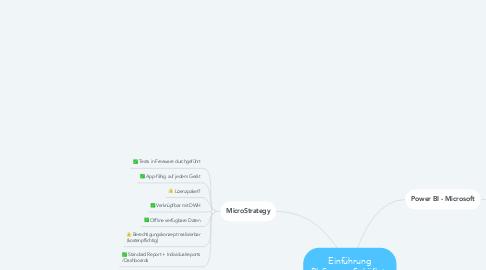 Mind Map: Einführung BI-System Schäflein AG