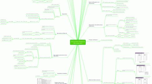 Mind Map: Instrucciones: El lenguaje del computador
