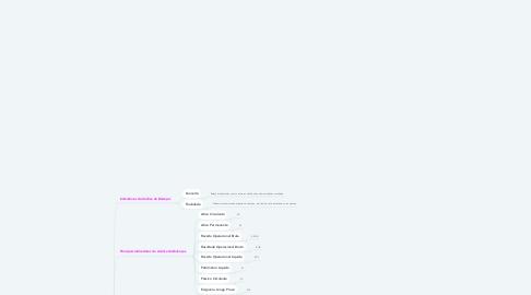 Mind Map: ESTRUTURA E ANÁLISE DAS DEMONSTRAÇÕES CONTÁBEIS