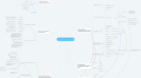 Mind Map: Atelier belevingsonderwijs (1)