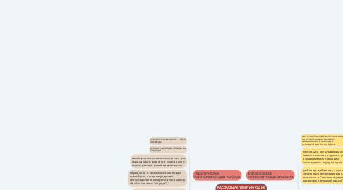 Mind Map: РАССКАЗЫ,ЛЕГИМИТИРУЮЩИЕ ЗНАНИЕ