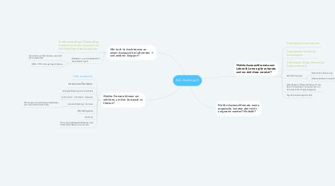 Mind Map: AG Austausch