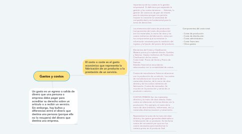 Mind Map: Gastos y costos