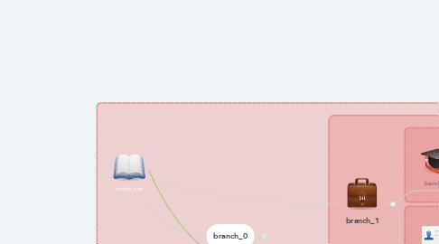 Mind Map: simple_tree