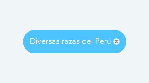 Mind Map: Diversas razas del Perú