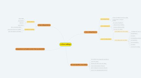 Mind Map: การวิเคราะห์ข้อมูล