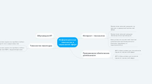Mind Map: Информационные технологии в социальной сфере
