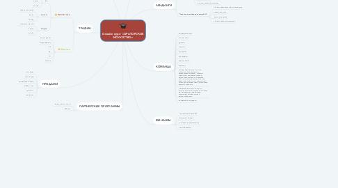 Mind Map: Онлайн курс: «ОРАТОРСКОЕ ИСКУССТВО»
