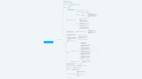 Mind Map: WebSocket .Net Core