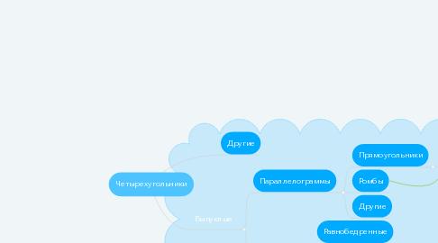 Mind Map: Четырехугольники