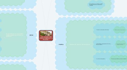Mind Map: ¿ QUE ACCIONES CREE QUE LOS CONDUCE A LA FELICIDAD ?