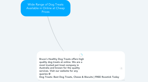 Mind Map: Wide Range of Dog Treats Available in Online at Cheap Prices