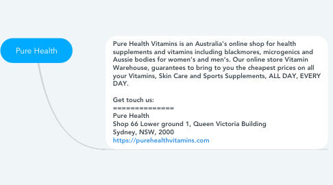 Mind Map: Pure Health