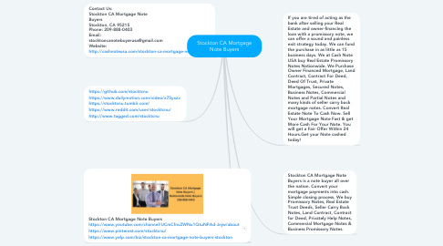 Mind Map: Stockton CA Mortgage Note Buyers
