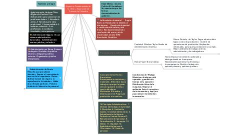Mind Map: Aspectos Fundamentales de la Unión y Separación de Panamá de Colombia