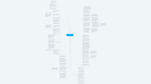 Mind Map: Race in Federal Indian Law