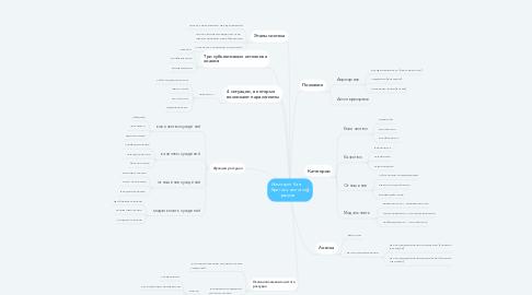 Mind Map: Иммануил Кант   Критика чистого разума