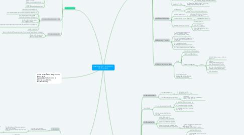 Mind Map: มารดา อายุ 13 ปี     G1P0 A0 L0   GA 41+2weeks