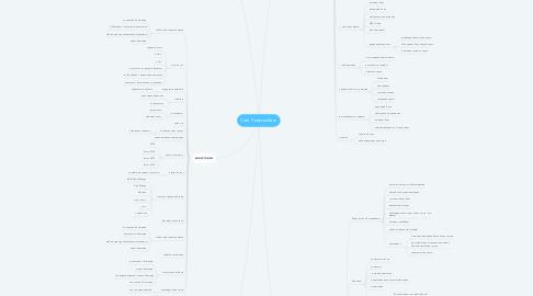 Mind Map: Сайт Газпромбанк