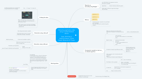 Mind Map: Extracting application data using a rooted Android device  Date: 2019-04-21 Android version: 9 (Pie) Brand: Motorola G7 Power
