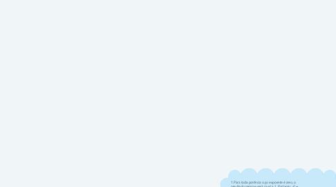 Mind Map: Potenciação e Radiciação (Propriedades)