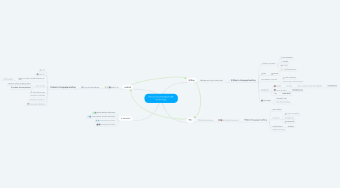 Mind Map: How to teach english with technology