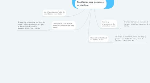 """Mind Map: Problemas generados con el contenido: """"Estrategias de aprendizaje y habilidades digitales"""""""