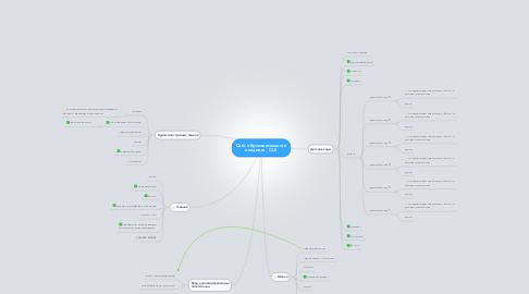 Mind Map: Сайт образовательного холдинга   CLS