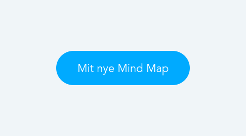 Mind Map: Mit nye Mind Map