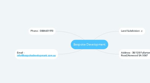 Mind Map: Bespoke Development